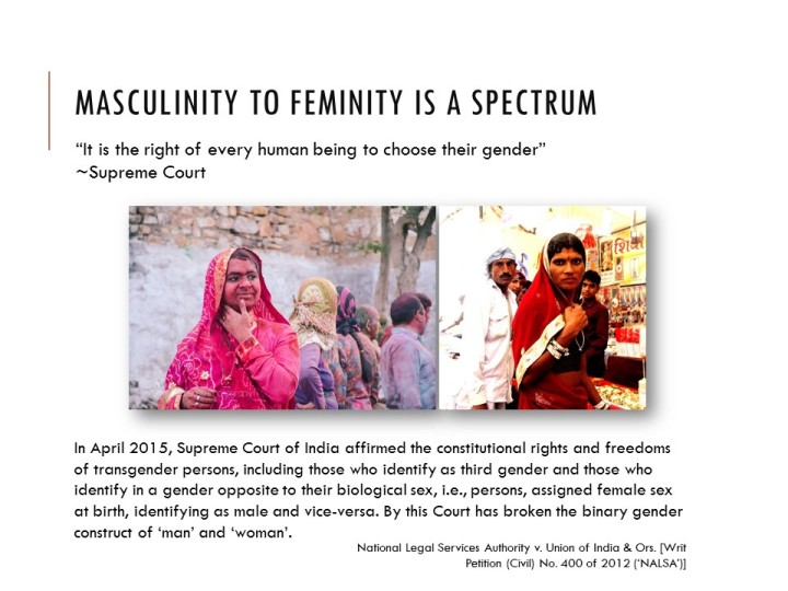 Masculinity to feminity is a spectrum - gender workshop