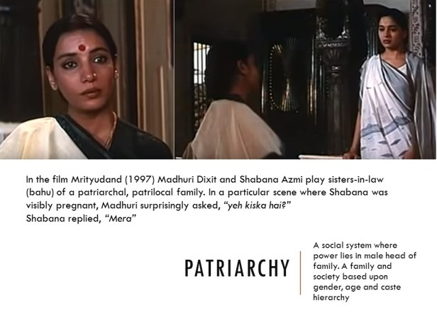 What is Patriarchy - Gender workshop in DU college